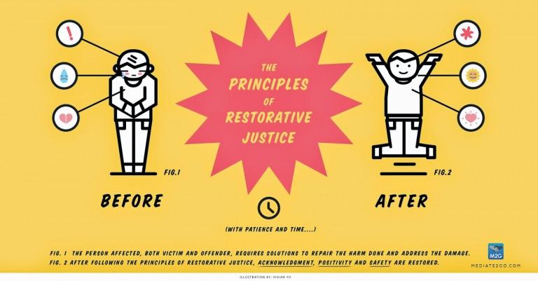 Restorative-Justice_Yellow-Scene